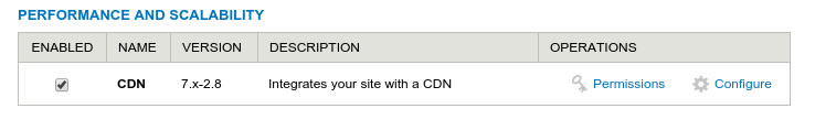 Drupal enable CDN